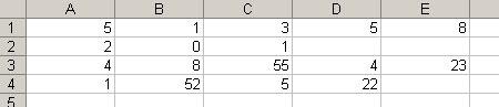 Beispiel Excel horizontale Sortierung vorher