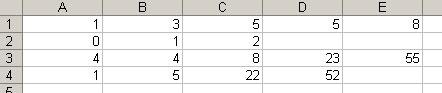 Beispiel Excel horizontale Sortierung nachher