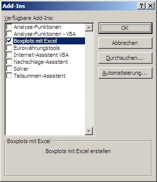 Boxplots mit Excel 2007 - Schritt 6