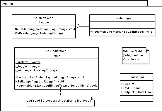 UML-Diagramm meines C#-Loggers