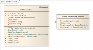 Direct dependency between FTPConnection and System.Net.Sockets.Socket